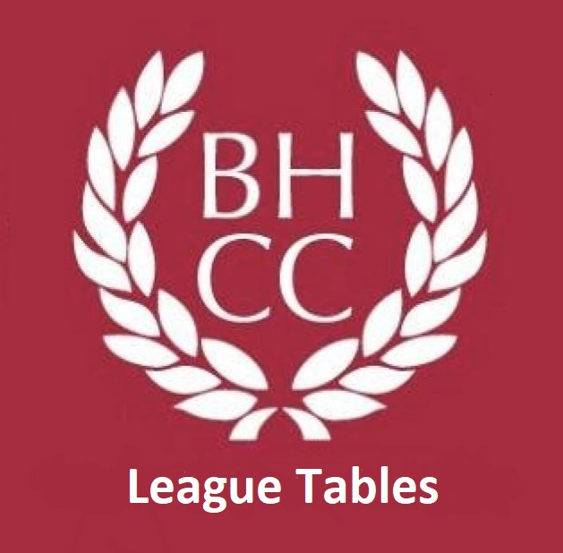 League Tables - 1st's top Banks Bowl North Group